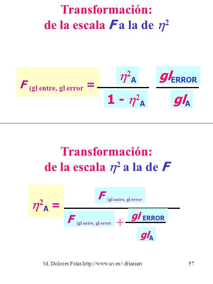 M. Dolores Frías http://www.uv.es/~friasnav57 Transformación: de la escala F a la de 2 F (gl entre, gl error = 2 A 1 - 2 A gl ERROR gl A Transformació