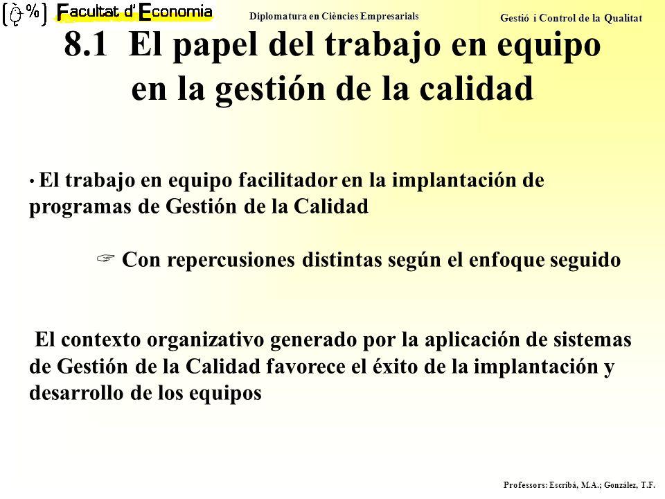 Diplomatura en Ciències Empresarials Gestió i Control de la Qualitat Professors : Escribá, M.A.; González, T.F. 8.1 El papel del trabajo en equipo en
