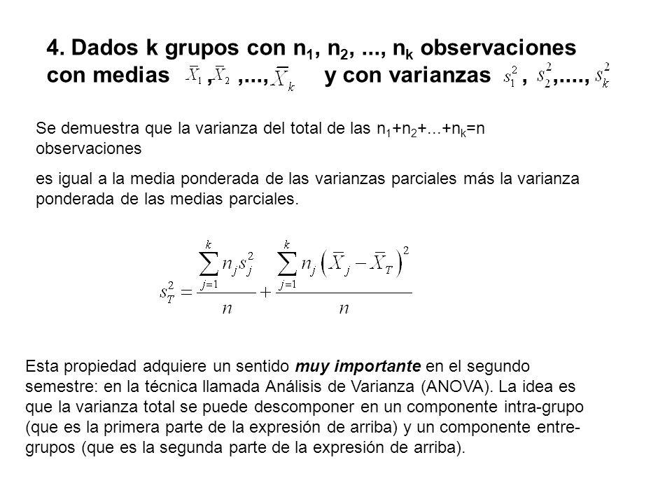 4. Dados k grupos con n 1, n 2,..., n k observaciones con medias,,..., y con varianzas,,...., Se demuestra que la varianza del total de las n 1 +n 2 +