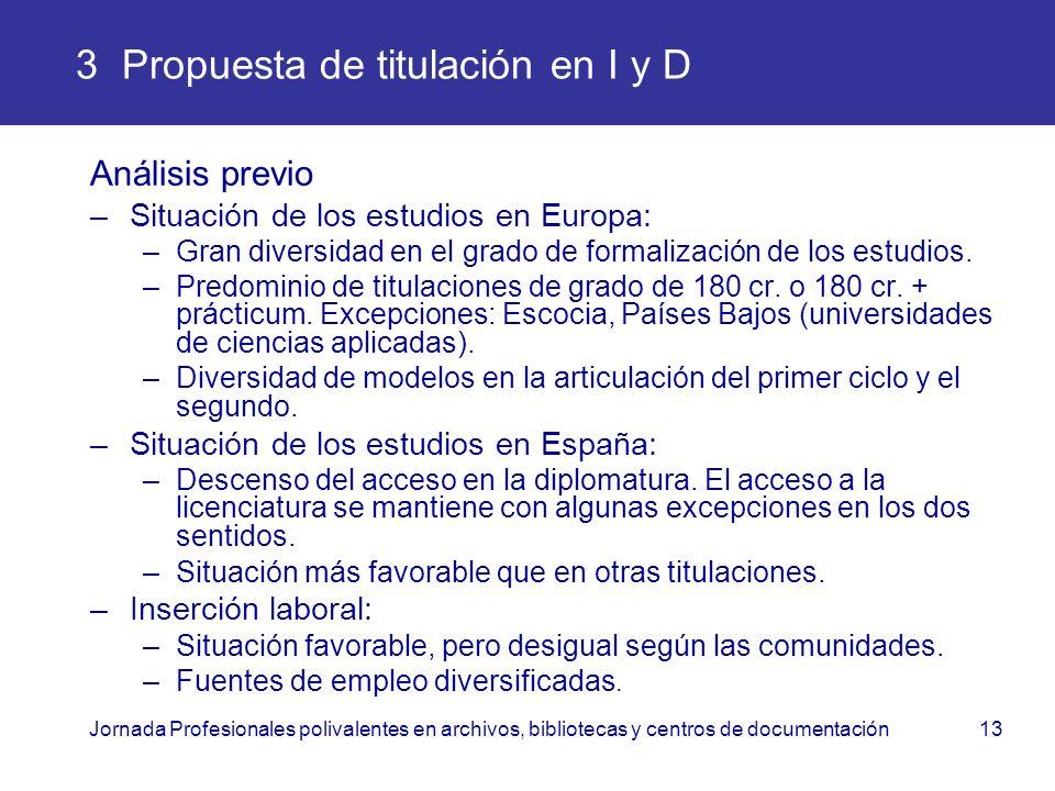 Jornada Profesionales polivalentes en archivos, bibliotecas y centros de documentación13 3 Propuesta de titulación en I y D Análisis previo –Situación