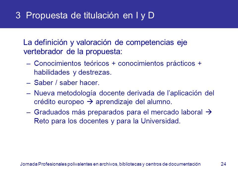Jornada Profesionales polivalentes en archivos, bibliotecas y centros de documentación24 3 Propuesta de titulación en I y D La definición y valoración