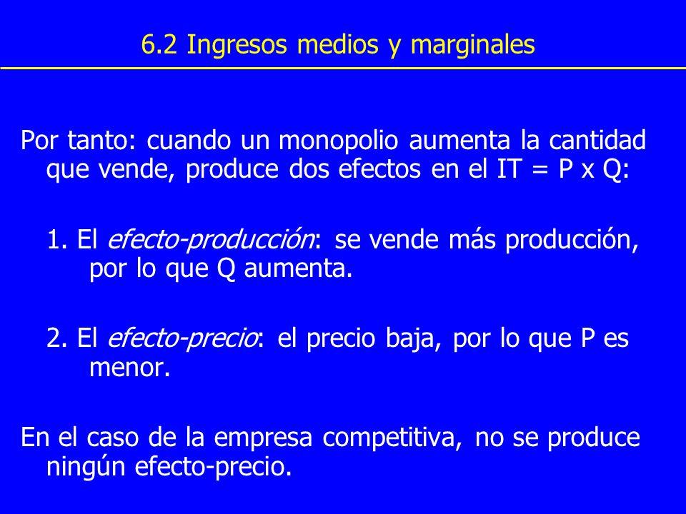 6.2 Ingresos medios y marginales Por tanto: cuando un monopolio aumenta la cantidad que vende, produce dos efectos en el IT = P x Q: 1. El efecto-prod