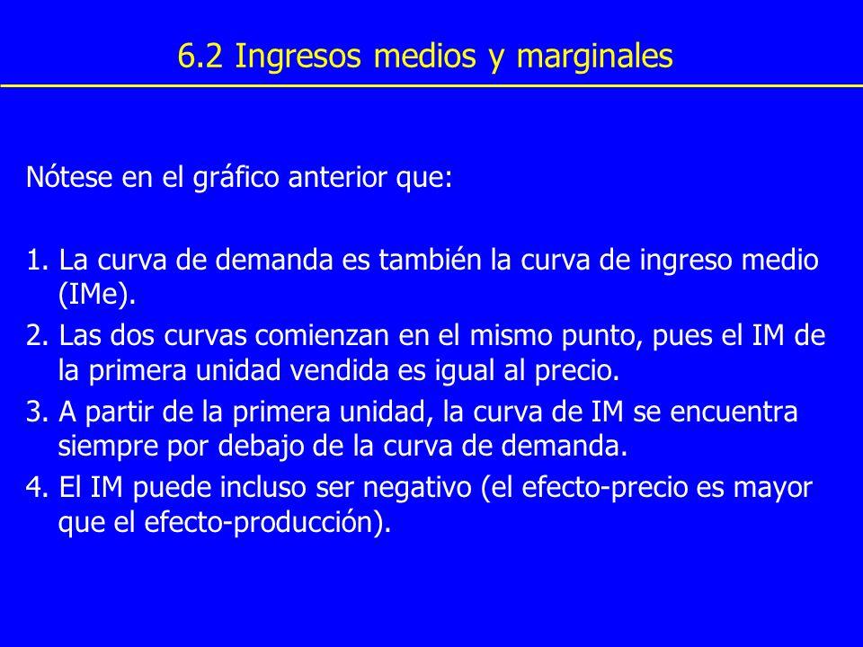 6.2 Ingresos medios y marginales Nótese en el gráfico anterior que: 1. La curva de demanda es también la curva de ingreso medio (IMe). 2. Las dos curv