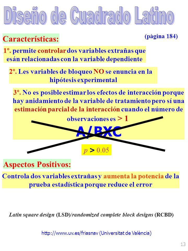 http://www.uv.es/friasnav (Universitat de València) 13 (pàgina 184) Características: 1º. permite controlar dos variables extrañas que esán relacionada
