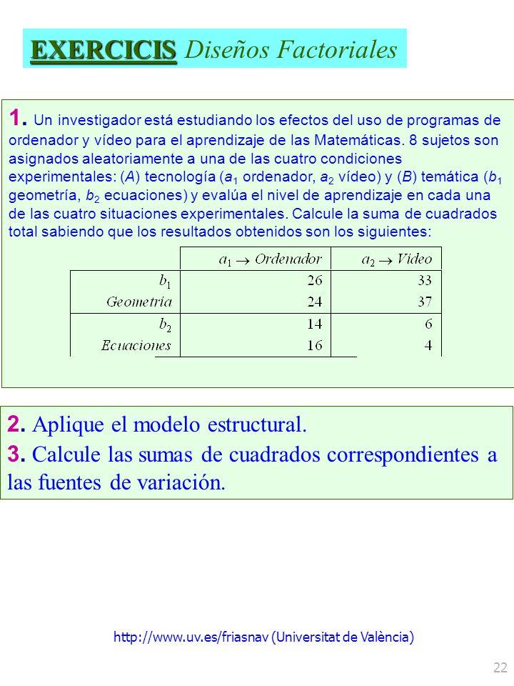 http://www.uv.es/friasnav (Universitat de València) 22 1. Un investigador está estudiando los efectos del uso de programas de ordenador y vídeo para e