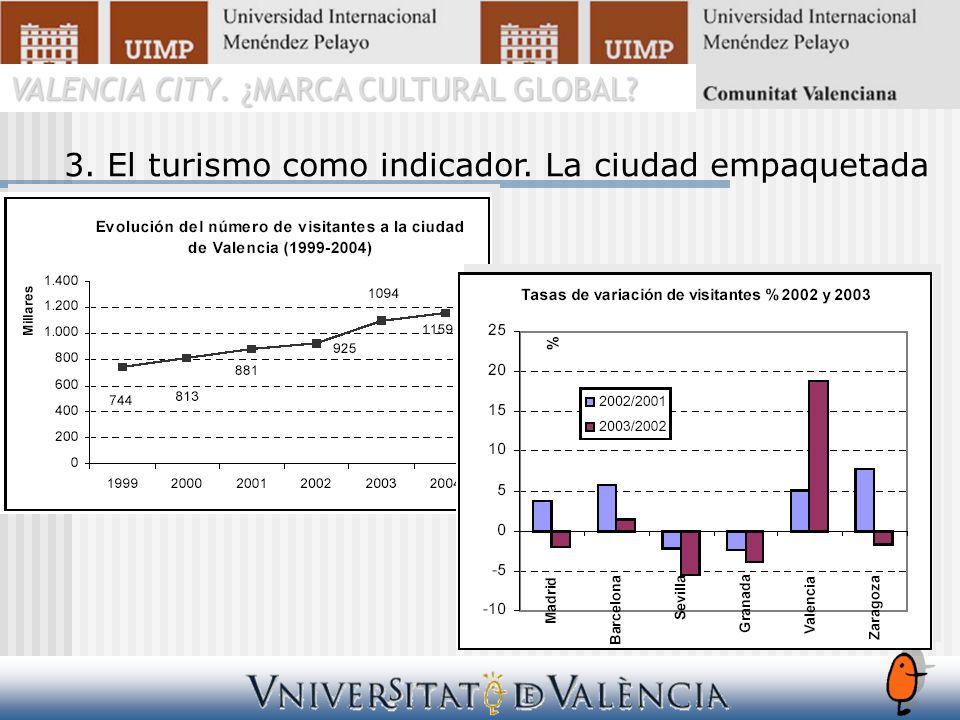 VALENCIA CITY. ¿MARCA CULTURAL GLOBAL? 3. El turismo como indicador. La ciudad empaquetada