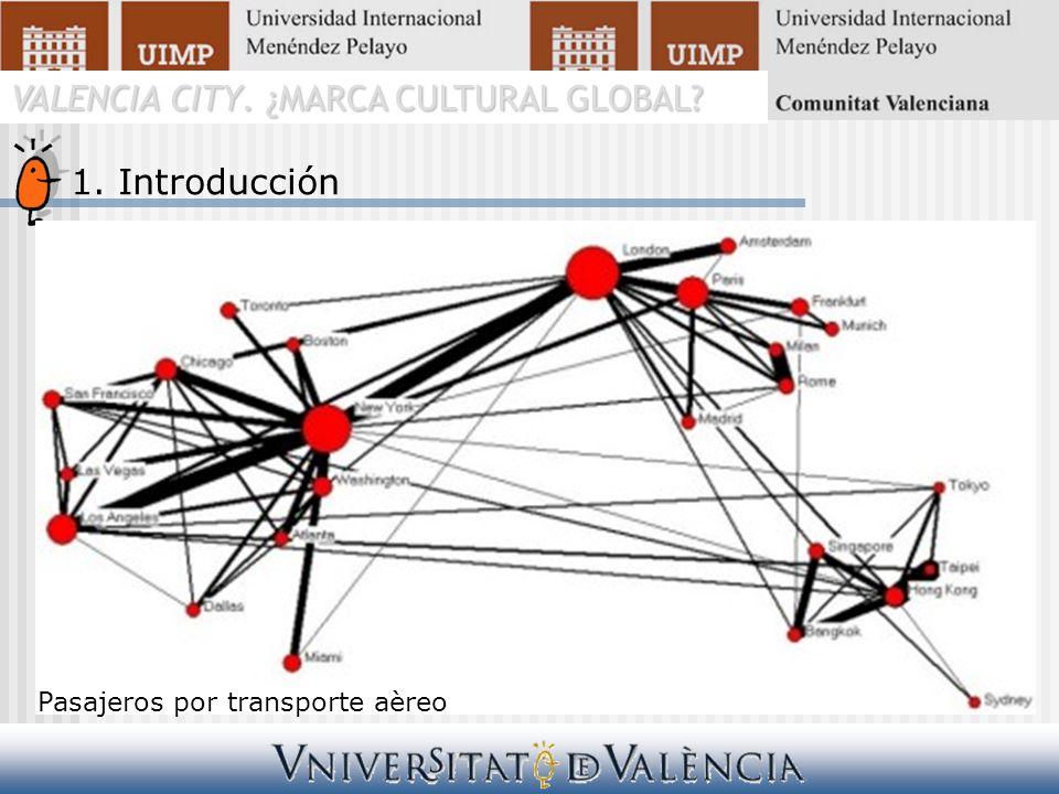 VALENCIA CITY. ¿MARCA CULTURAL GLOBAL? 1. Introducción Pasajeros por transporte aèreo
