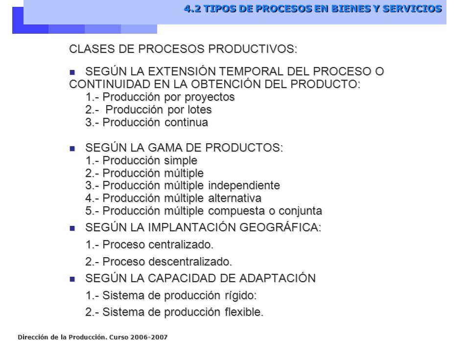 Dirección de la Producción.Curso 2006-2007 Muestra una visión del despiece del producto.