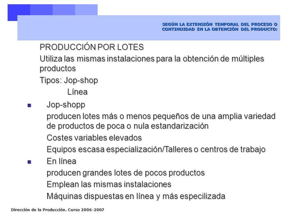Dirección de la Producción.