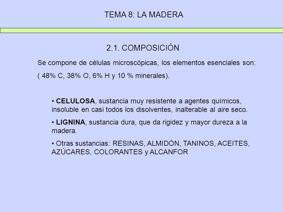 TEMA 8: LA MADERA 2.1. COMPOSICIÓN Se compone de células microscópicas, los elementos esenciales son: ( 48% C, 38% O, 6% H y 10 % minerales). CELULOSA