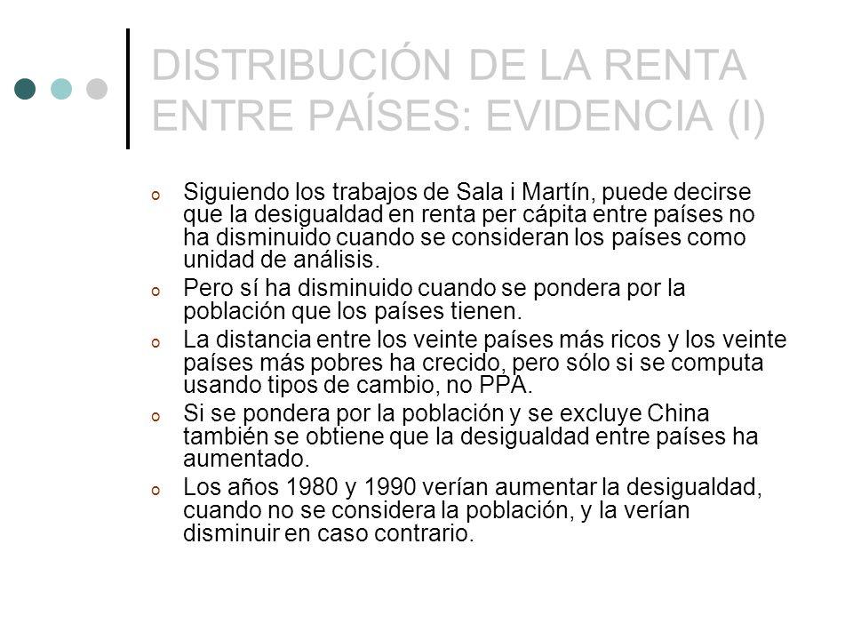 DISTRIBUCIÓN DE LA RENTA ENTRE PAÍSES: EVIDENCIA (I) o Siguiendo los trabajos de Sala i Martín, puede decirse que la desigualdad en renta per cápita entre países no ha disminuido cuando se consideran los países como unidad de análisis.