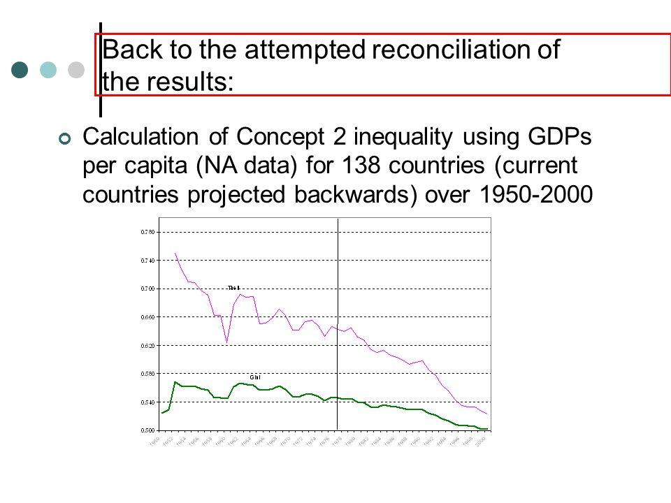 CONCLUSIONES (II) Por consiguiente, parece claro que la lucha contra la pobreza en el mundo es una lucha por conseguir el crecimiento de las economías más atrasadas.