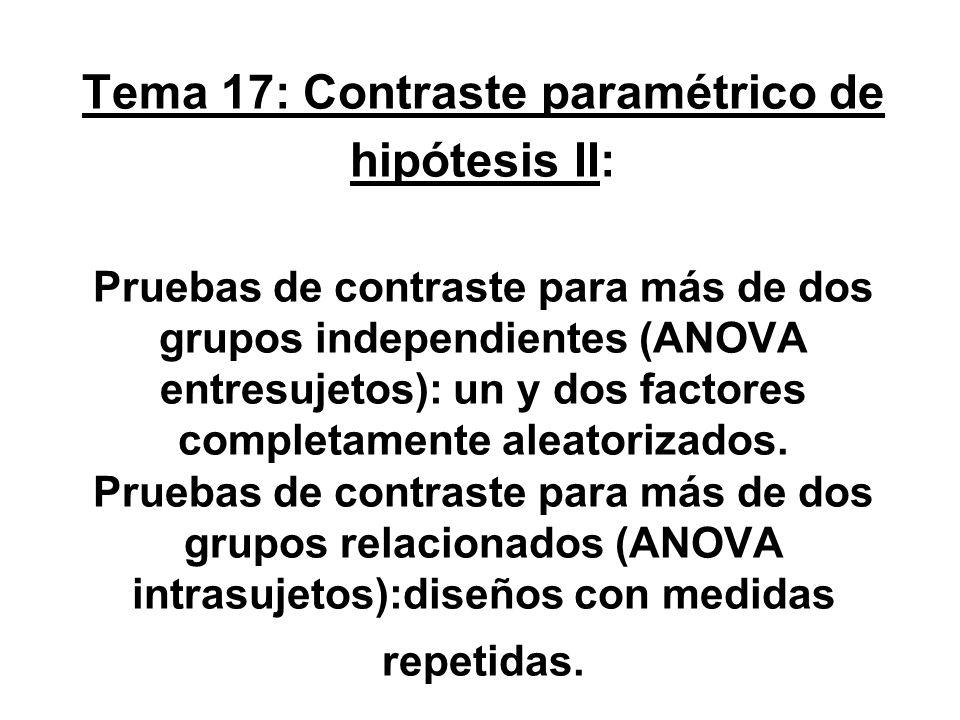 Tema 17: Contraste paramétrico de hipótesis II: Pruebas de contraste para más de dos grupos independientes (ANOVA entresujetos): un y dos factores com