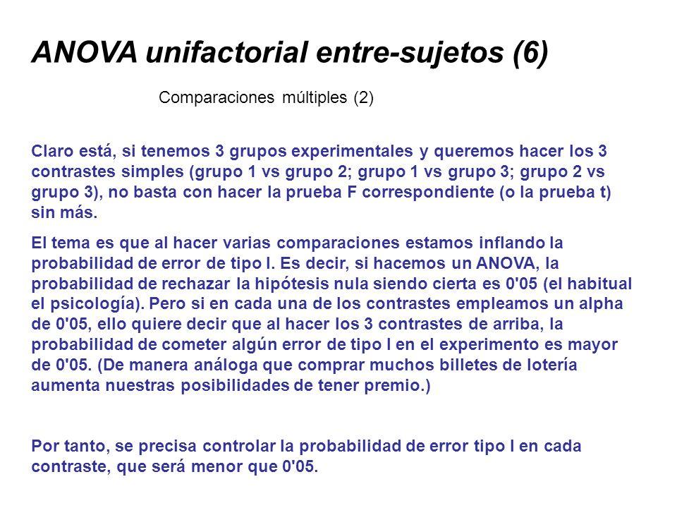 ANOVA unifactorial entre-sujetos (6) Claro está, si tenemos 3 grupos experimentales y queremos hacer los 3 contrastes simples (grupo 1 vs grupo 2; gru