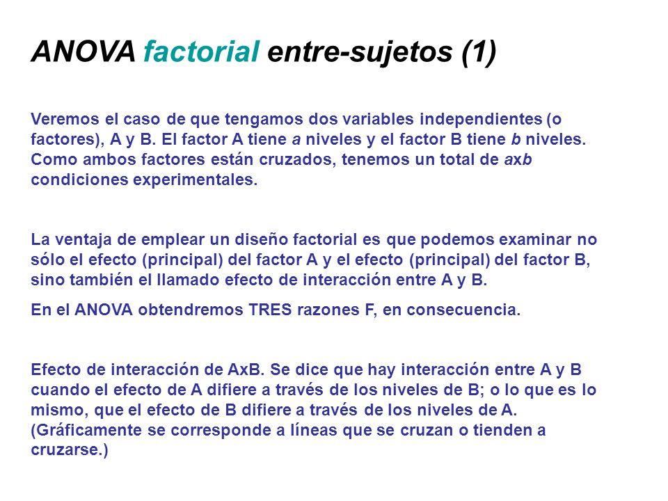 ANOVA factorial entre-sujetos (1) Veremos el caso de que tengamos dos variables independientes (o factores), A y B. El factor A tiene a niveles y el f