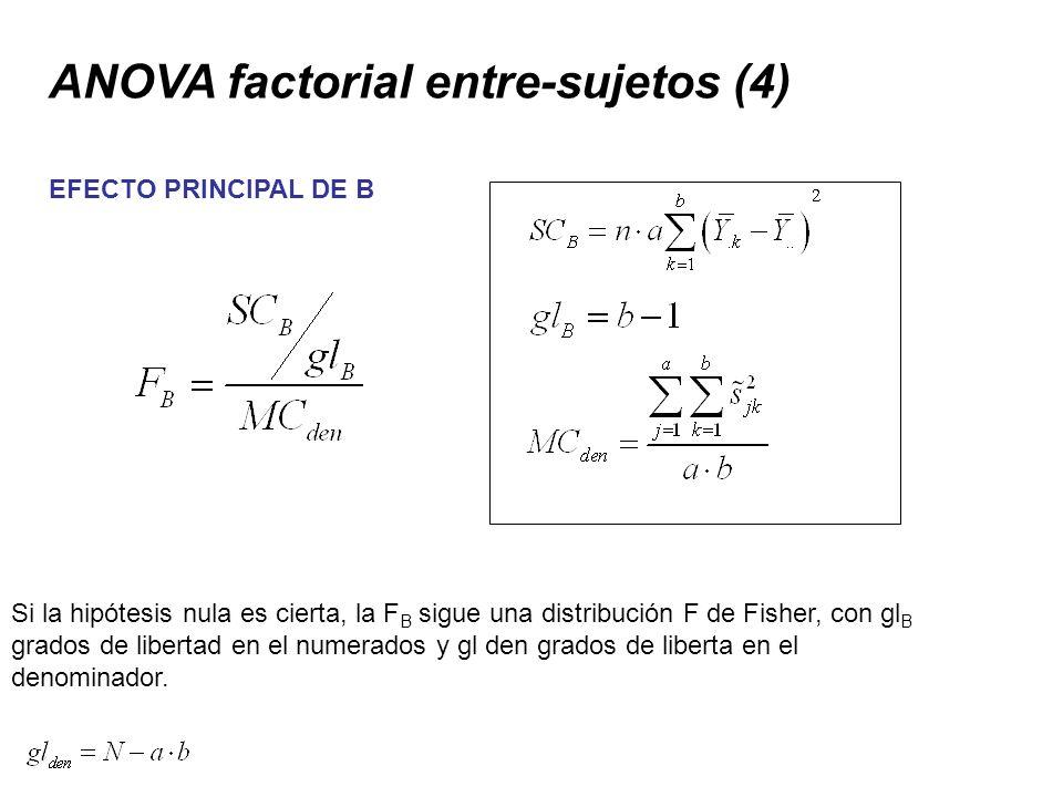 ANOVA factorial entre-sujetos (4) EFECTO PRINCIPAL DE B Si la hipótesis nula es cierta, la F B sigue una distribución F de Fisher, con gl B grados de