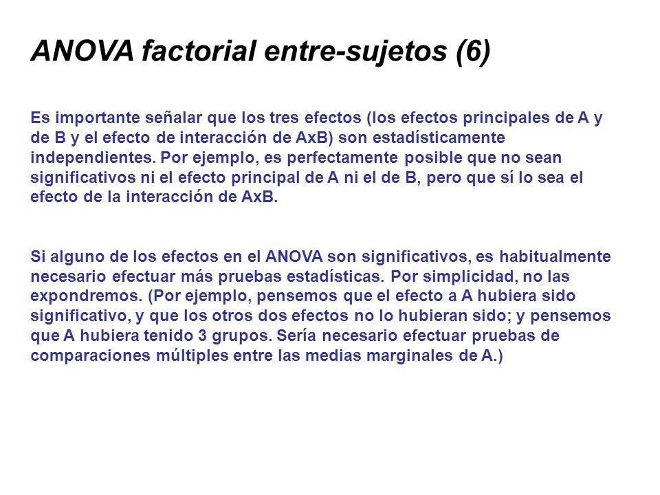 ANOVA factorial entre-sujetos (6) Es importante señalar que los tres efectos (los efectos principales de A y de B y el efecto de interacción de AxB) s