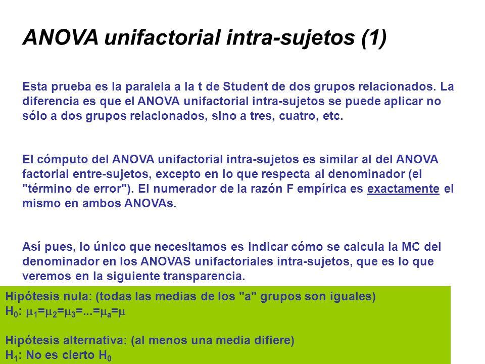ANOVA unifactorial intra-sujetos (1) Esta prueba es la paralela a la t de Student de dos grupos relacionados. La diferencia es que el ANOVA unifactori