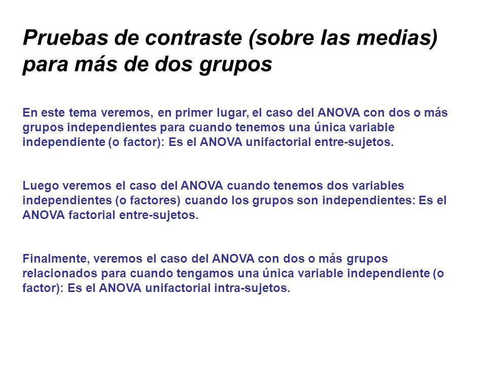 Pruebas de contraste (sobre las medias) para más de dos grupos En este tema veremos, en primer lugar, el caso del ANOVA con dos o más grupos independi