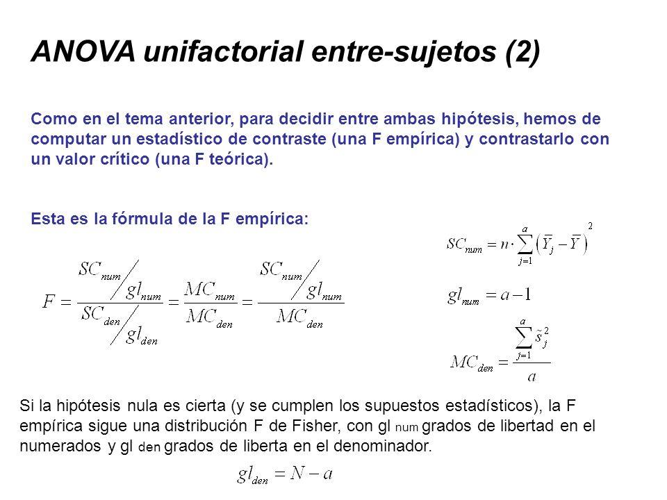ANOVA unifactorial entre-sujetos (2) Como en el tema anterior, para decidir entre ambas hipótesis, hemos de computar un estadístico de contraste (una