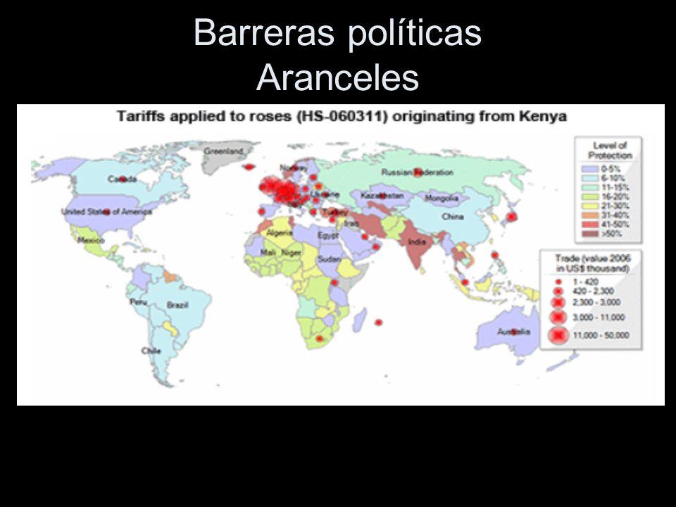 Barreras políticas Aranceles