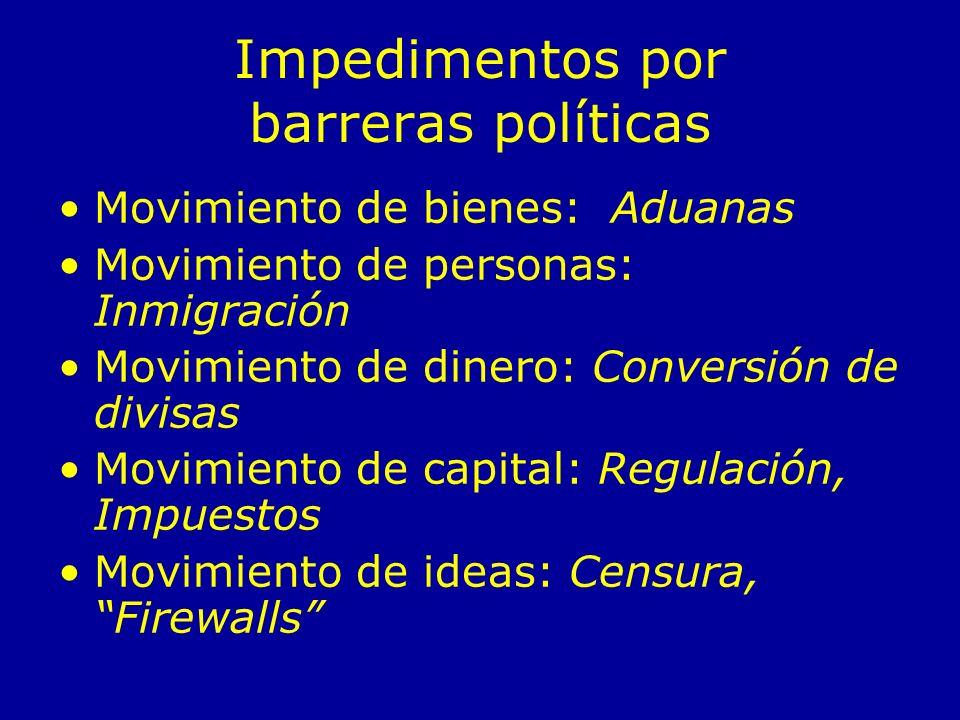 Impedimentos por barreras políticas Movimiento de bienes: Aduanas Movimiento de personas: Inmigración Movimiento de dinero: Conversión de divisas Movimiento de capital: Regulación, Impuestos Movimiento de ideas: Censura, Firewalls