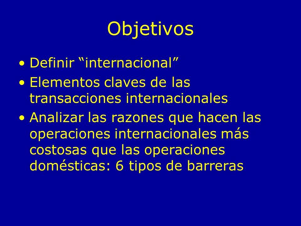 Objetivos Definir internacional Elementos claves de las transacciones internacionales Analizar las razones que hacen las operaciones internacionales más costosas que las operaciones domésticas: 6 tipos de barreras