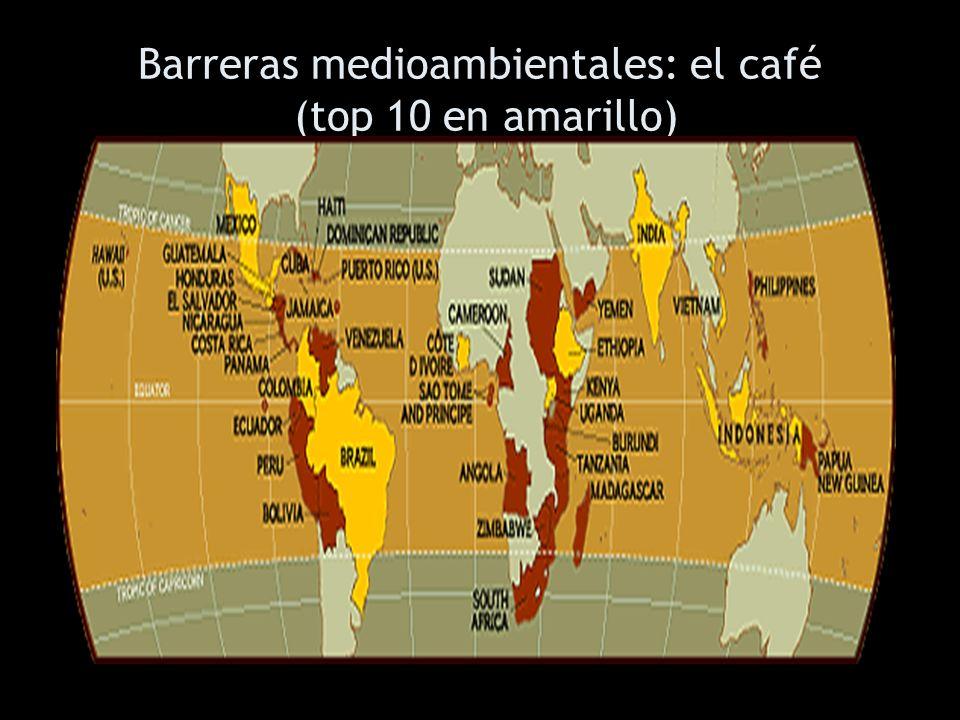 Barreras medioambientales: el café (top 10 en amarillo)