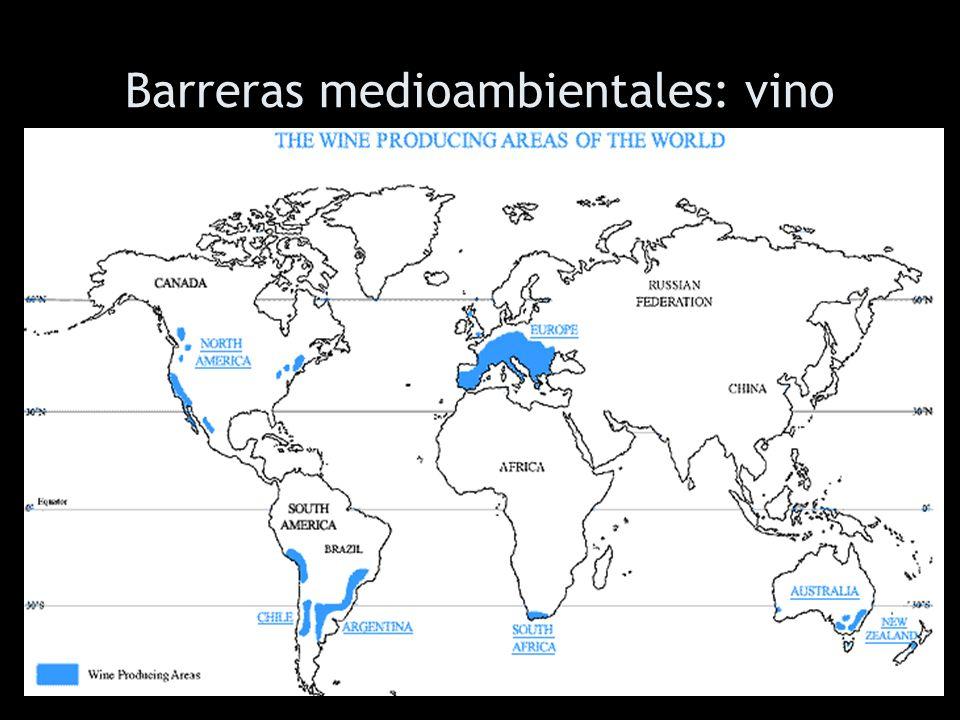 Barreras medioambientales: vino