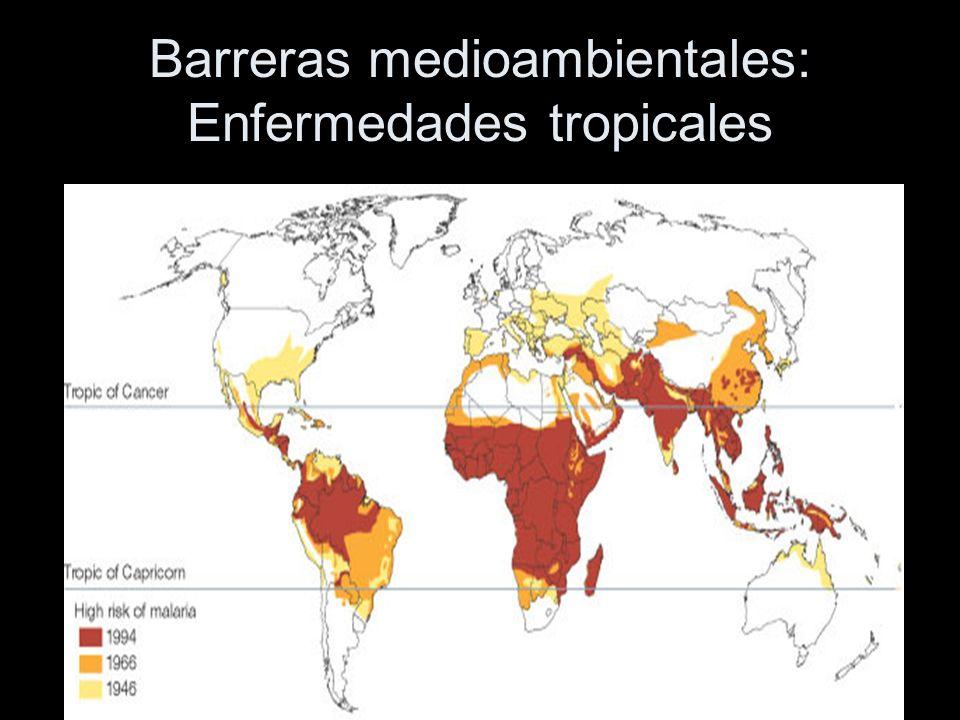 Barreras medioambientales: Enfermedades tropicales
