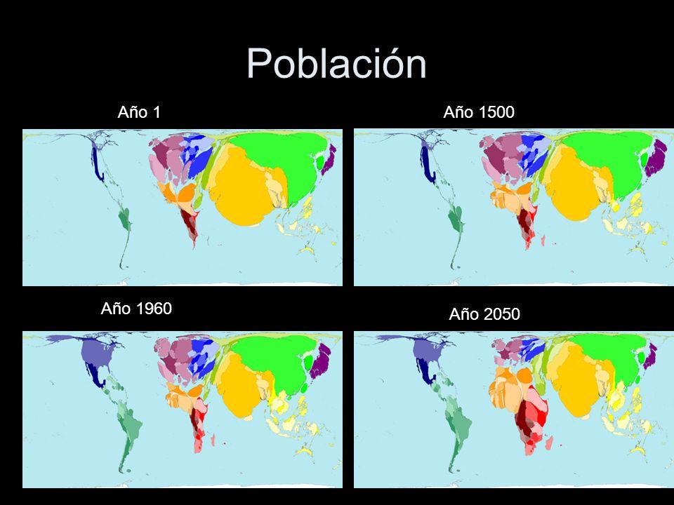 Población Año 1Año 1500 Año 1960 Año 2050