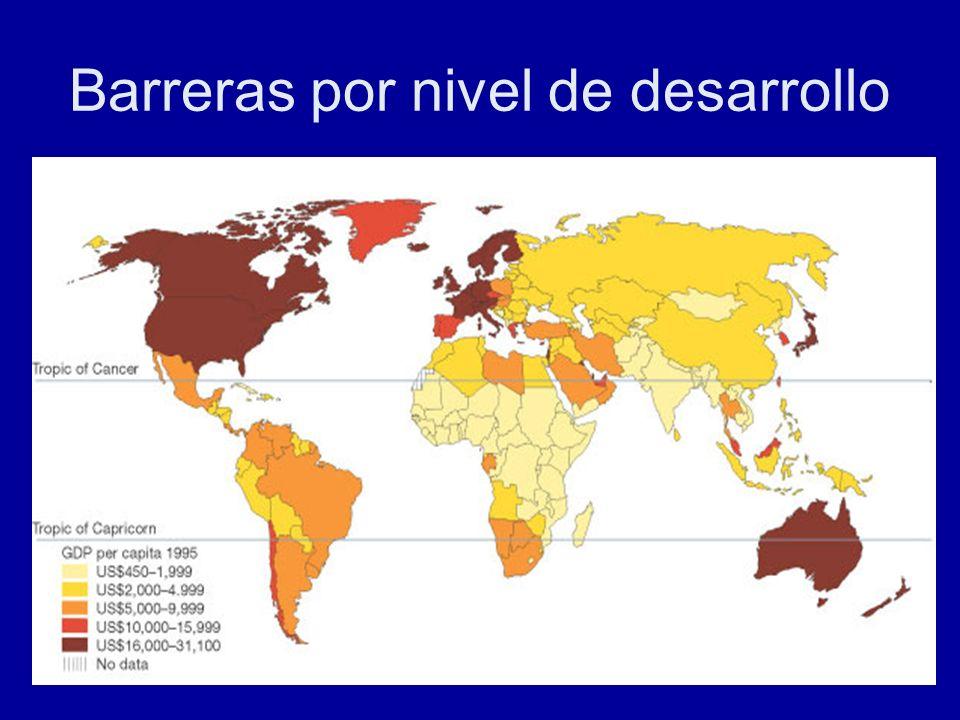 Barreras por nivel de desarrollo