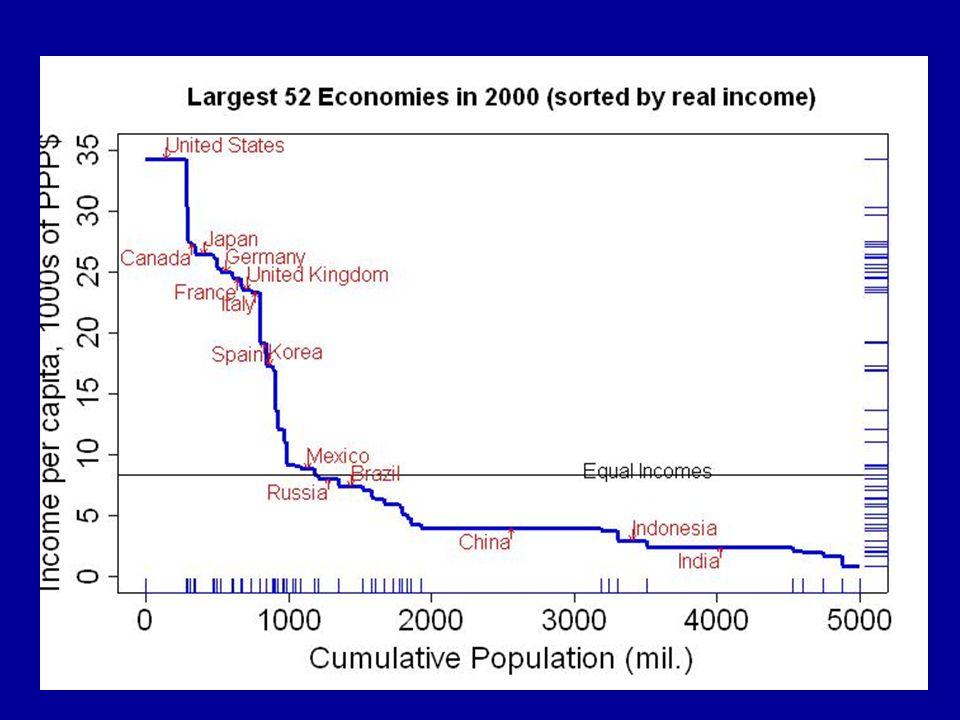 Barreras por nivel de desarrollo: ¿por qué son importantes.