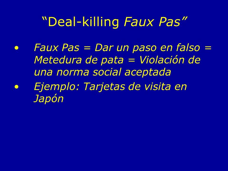 Deal-killing Faux Pas Faux Pas = Dar un paso en falso = Metedura de pata = Violación de una norma social aceptada Ejemplo: Tarjetas de visita en Japón