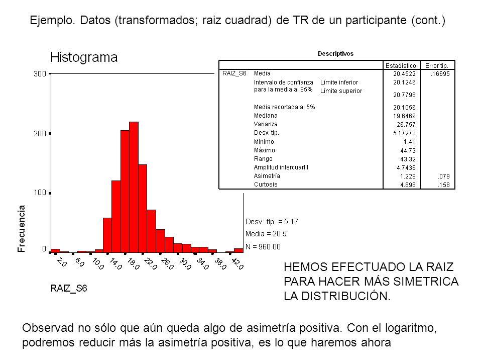 Ejemplo. Datos (transformados; raiz cuadrad) de TR de un participante (cont.) Observad no sólo que aún queda algo de asimetría positiva. Con el logari