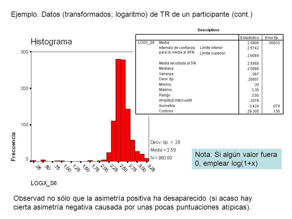 Ejemplo. Datos (transformados; logaritmo) de TR de un participante (cont.) Observad no sólo que la asimetría positiva ha desaparecido (si acaso hay ci