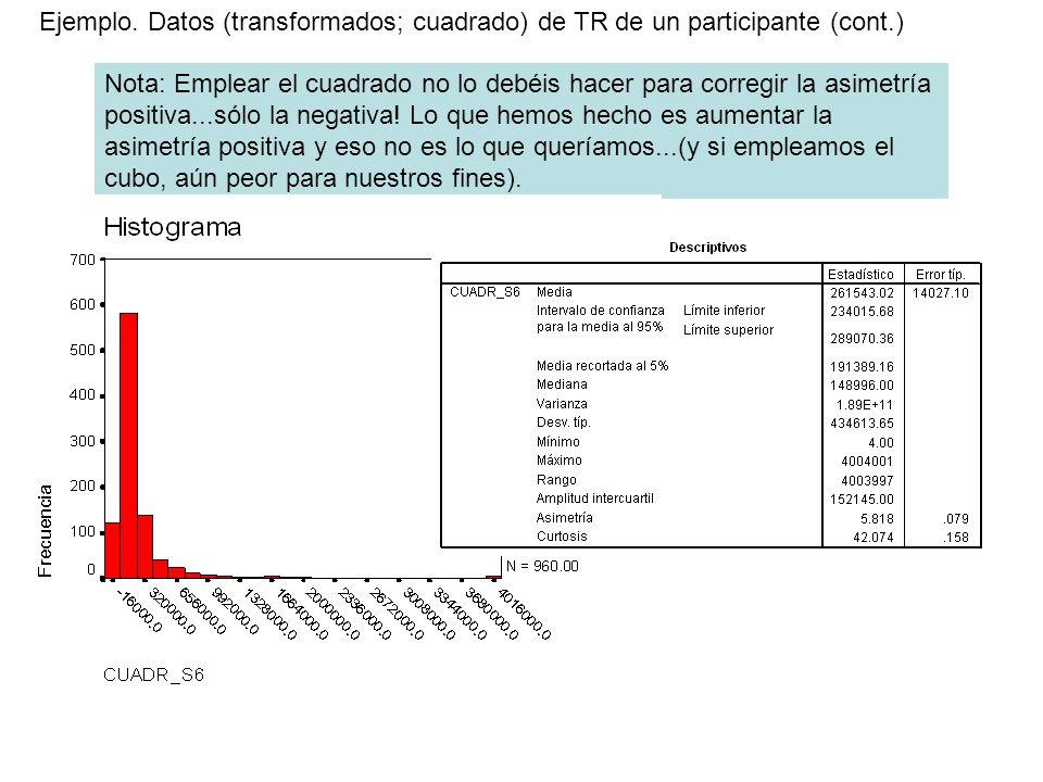 Ejemplo. Datos (transformados; cuadrado) de TR de un participante (cont.) Nota: Emplear el cuadrado no lo debéis hacer para corregir la asimetría posi