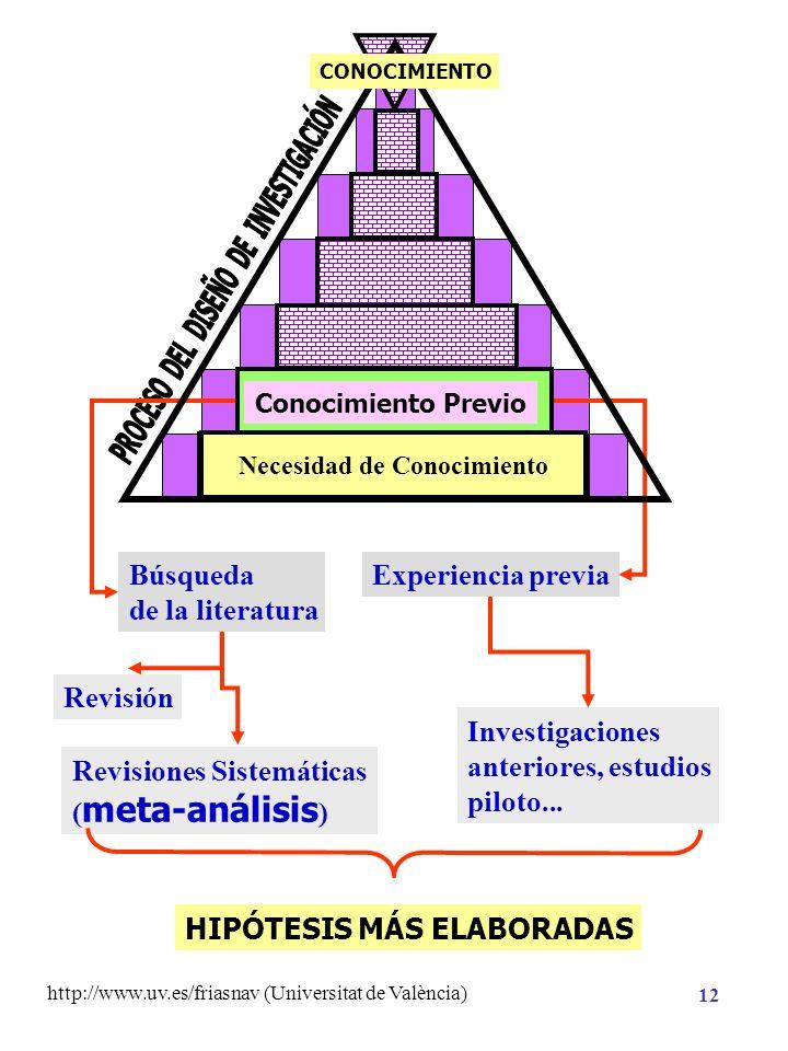 http://www.uv.es/friasnav (Universitat de València) 11 Estudio de los tratamientos psicológicos eficaces para trastornos del comportamiento alimentari