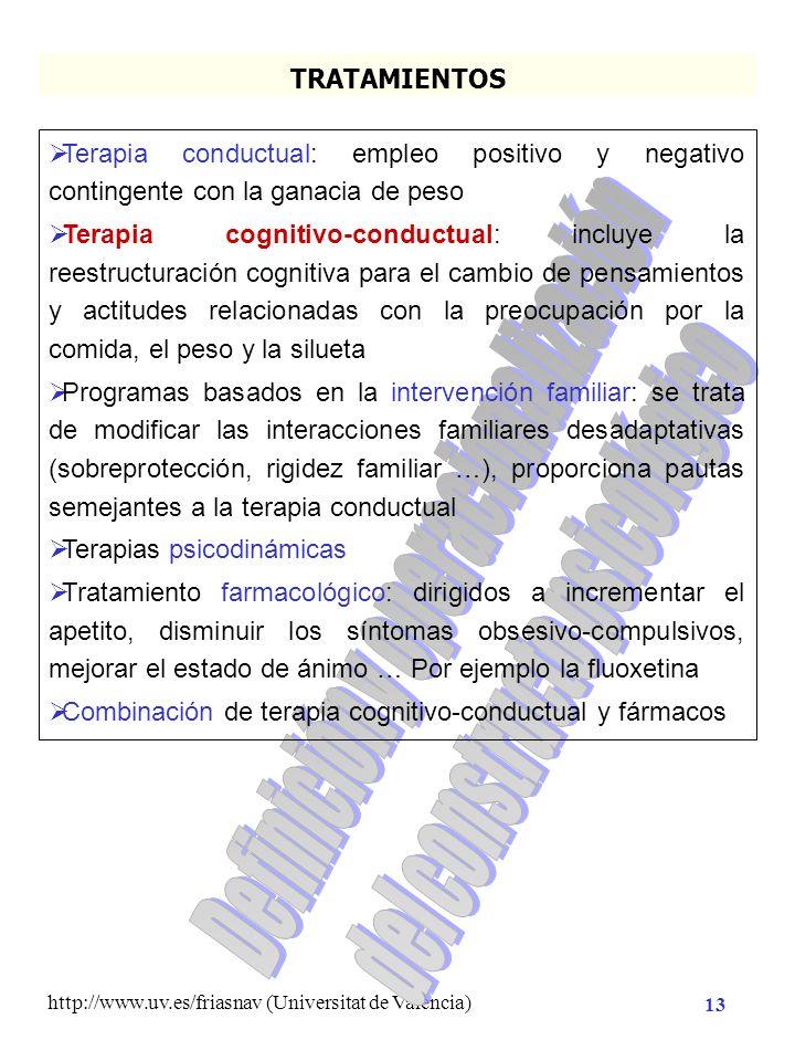 http://www.uv.es/friasnav (Universitat de València) 12 Necesidad de Conocimiento Conocimiento Previo Búsqueda de la literatura Experiencia previa Revi