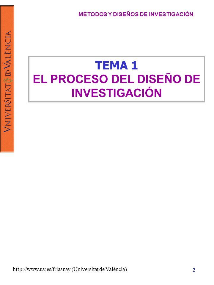 http://www.uv.es/friasnav (Universitat de València) 22 Planificación de la Investigación Hipótesis de Investigación Necesidad de Conocimiento CONOCIMIENTO Método Análisis Ajuste de modelos estadísticos Planteamiento de la Ecuación Estructural: Y = M + EFECTOS + ERROR Significación Estadística Valoración Sustantiva Conocimiento Previo