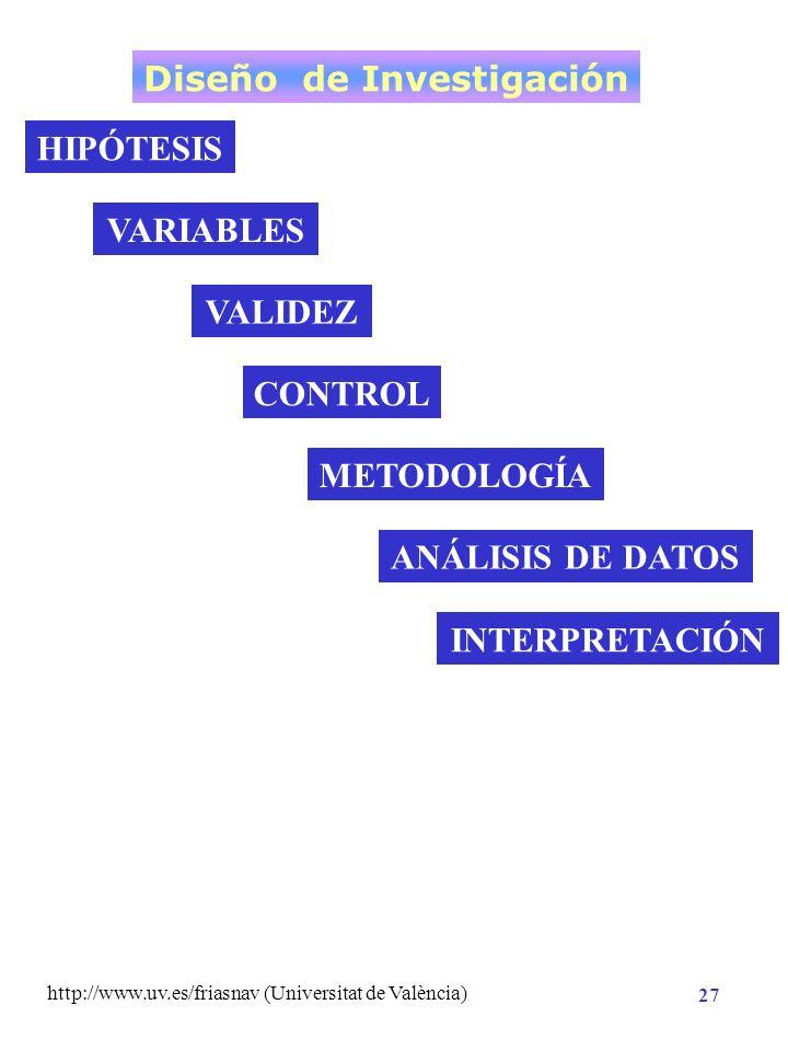 http://www.uv.es/friasnav (Universitat de València) 26 DISEÑO DE INVESTIGACIÓN Primaria Secundaria Error aleatorio DATOS DE LA INVESTIGACIÓN Manifiest
