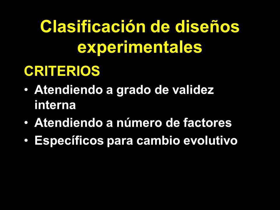 Clasificación de diseños experimentales CRITERIOS Atendiendo a grado de validez interna Atendiendo a número de factores Específicos para cambio evolut