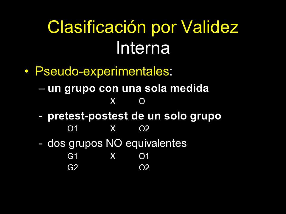 Clasificación por Validez Interna Pseudo-experimentales: –un grupo con una sola medida X O -pretest-postest de un solo grupo O1XO2 -dos grupos NO equi