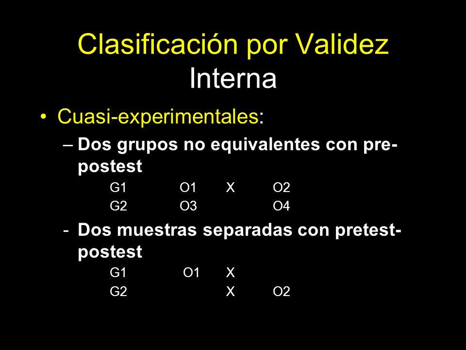 Clasificación por Validez Interna Cuasi-experimentales: –Dos grupos no equivalentes con pre- postest G1 O1XO2 G2O3O4 -Dos muestras separadas con prete