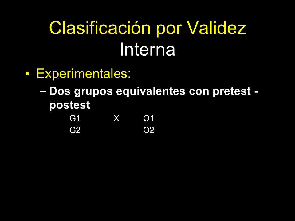 Clasificación por Validez Interna Experimentales: –Dos grupos equivalentes con pretest - postest G1 XO1 G2O2