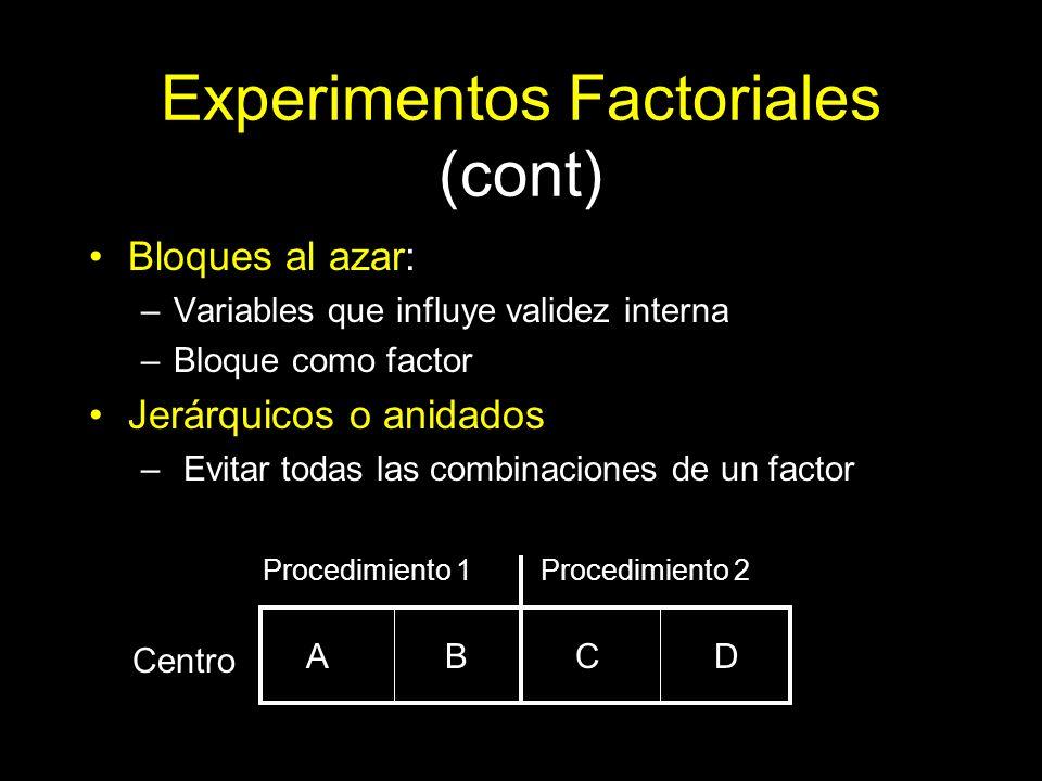 Experimentos Factoriales (cont) Bloques al azar: –Variables que influye validez interna –Bloque como factor Jerárquicos o anidados – Evitar todas las