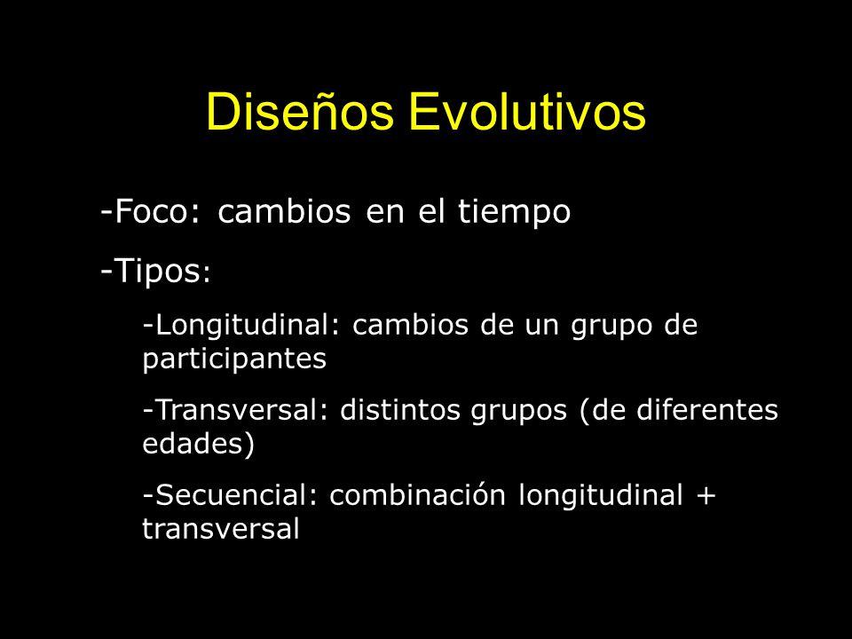 Diseños Evolutivos -Foco: cambios en el tiempo -Tipos : -Longitudinal: cambios de un grupo de participantes -Transversal: distintos grupos (de diferen
