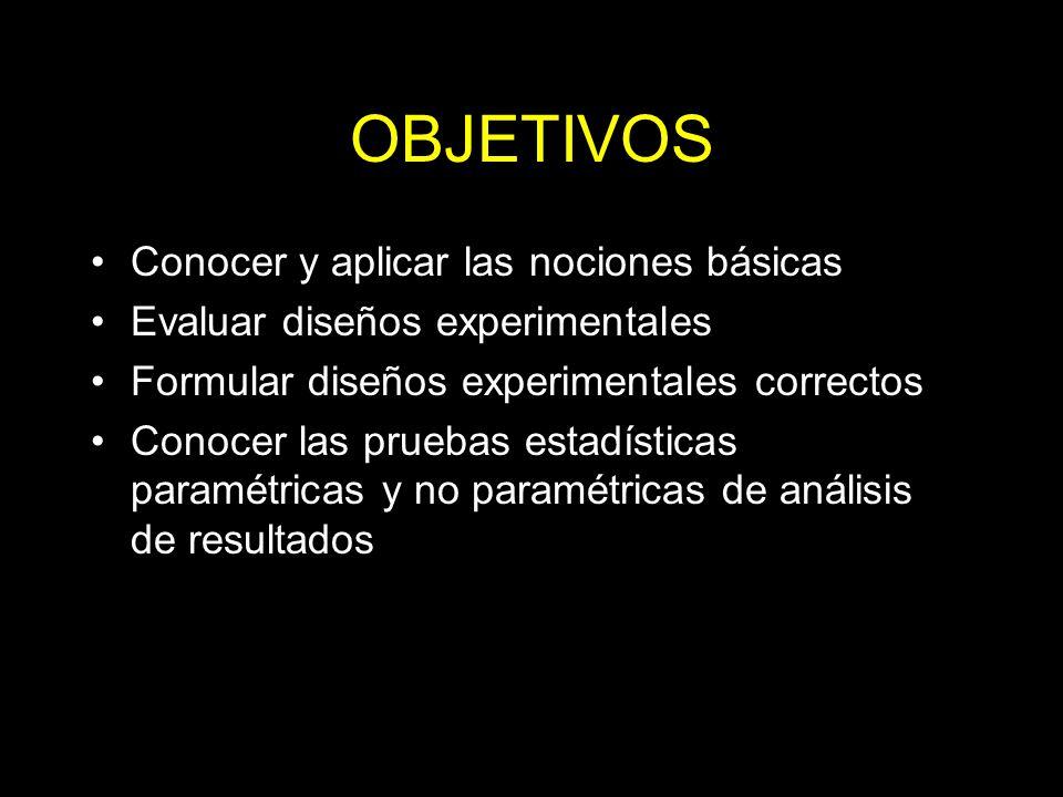 OBJETIVOS Conocer y aplicar las nociones básicas Evaluar diseños experimentales Formular diseños experimentales correctos Conocer las pruebas estadíst