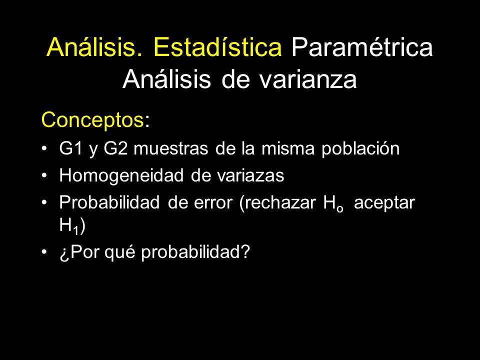 Análisis. Estadística Paramétrica Análisis de varianza Conceptos: G1 y G2 muestras de la misma población Homogeneidad de variazas Probabilidad de erro