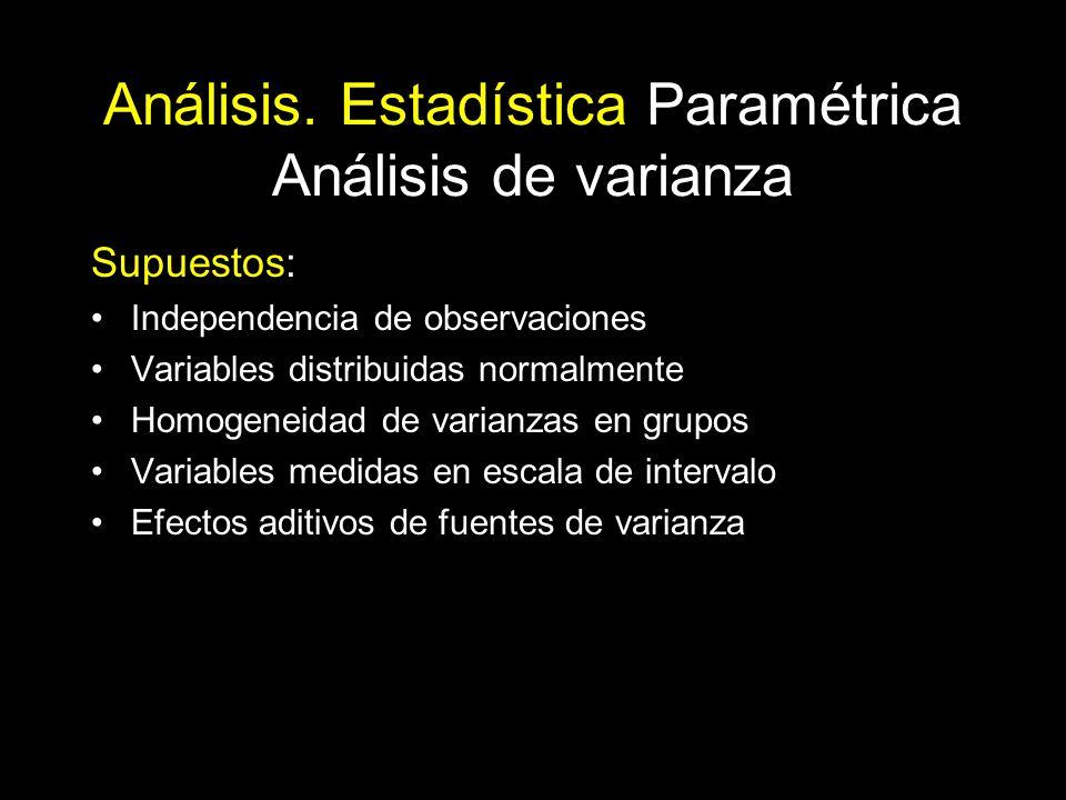 Análisis. Estadística Paramétrica Análisis de varianza Supuestos: Independencia de observaciones Variables distribuidas normalmente Homogeneidad de va